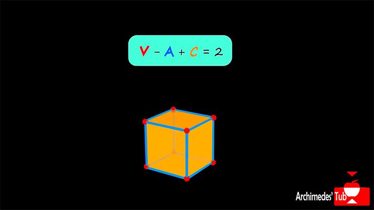 Formula de Euler para el Cubo
