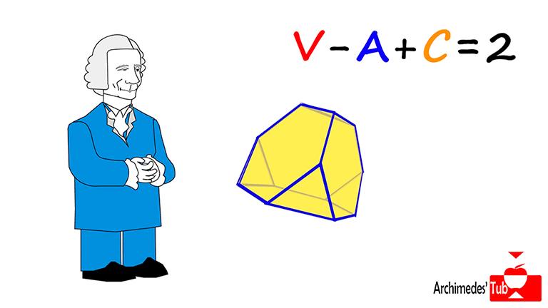 Formula de Euler para Poliedros convexos