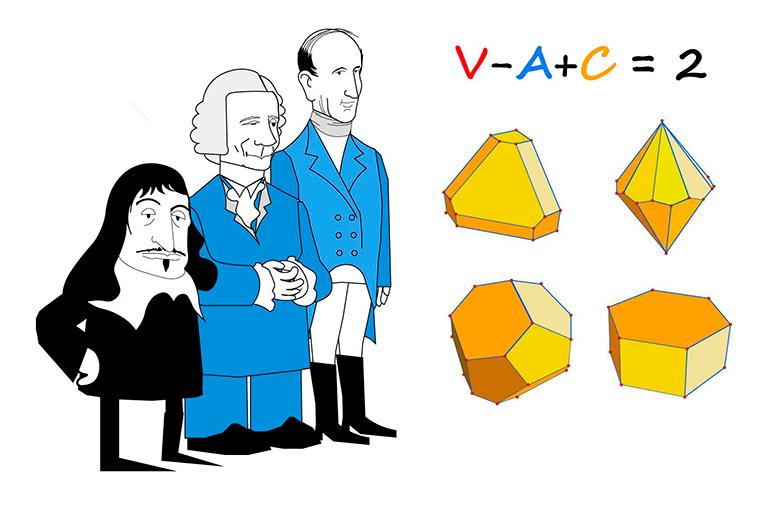 La Fórmula de Euler