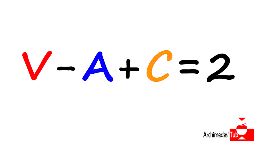 Vértices menos Aristas más Caras =2